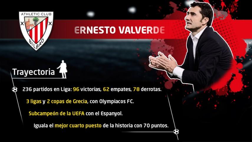 Ernesto Valverde, el sabio silencioso