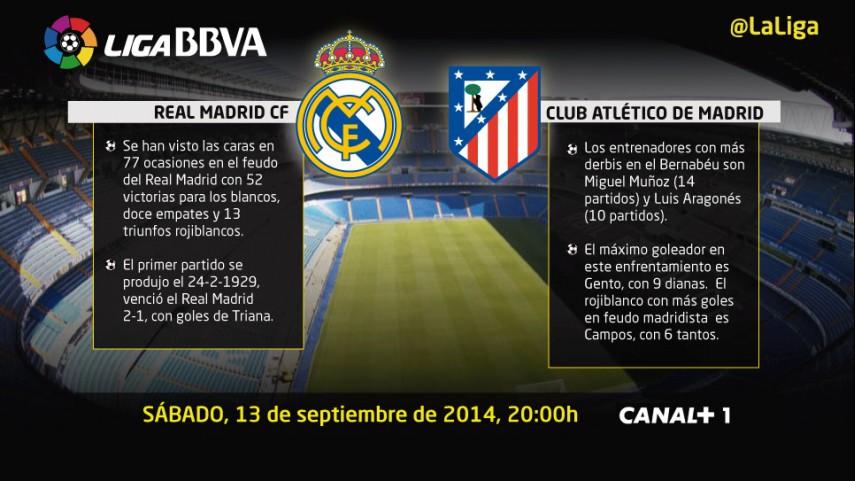 Choque de titanes en el Santiago Bernabéu