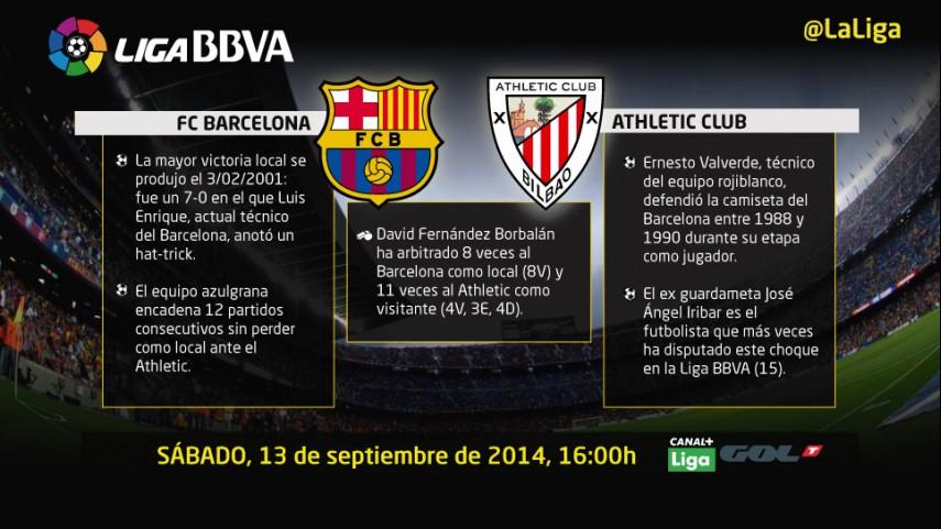 Duelo de buen fútbol en el Camp Nou