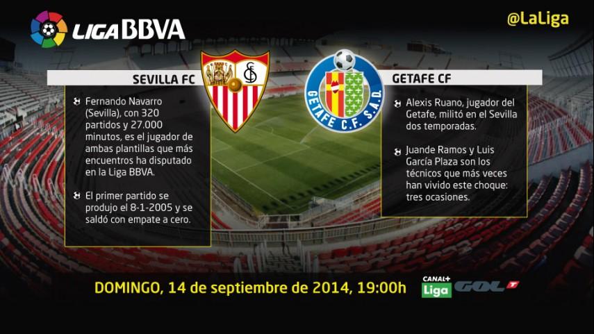 El Sevilla examina el progreso del Getafe
