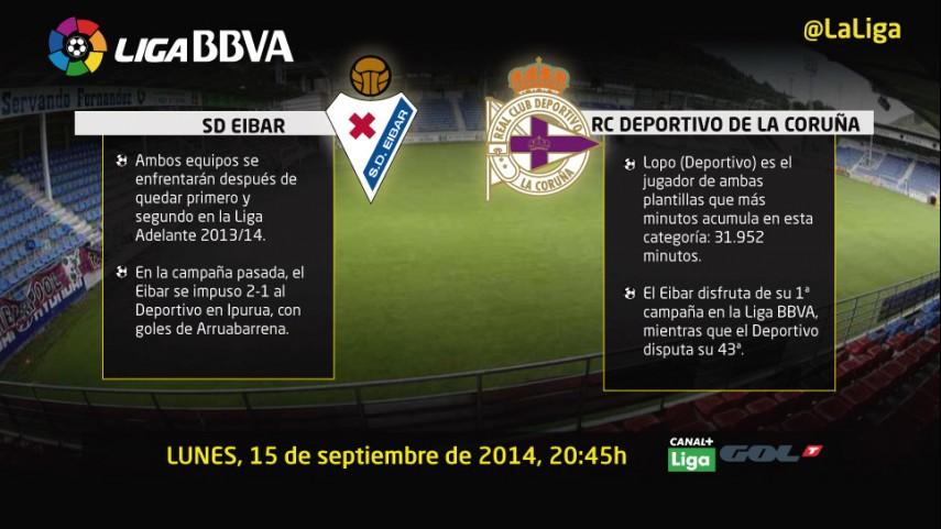 Eibar y Deportivo rememorarán la rivalidad del curso pasado