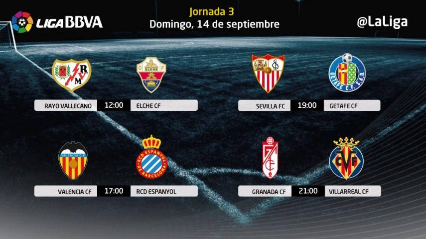 Liga BBVA – Previas de todos los partidos del domingo