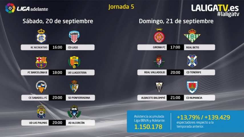 Disfruta de la apasionante quinta jornada en la Liga TV