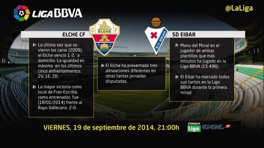 Elche y Eibar se reencuentran en la Liga BBVA