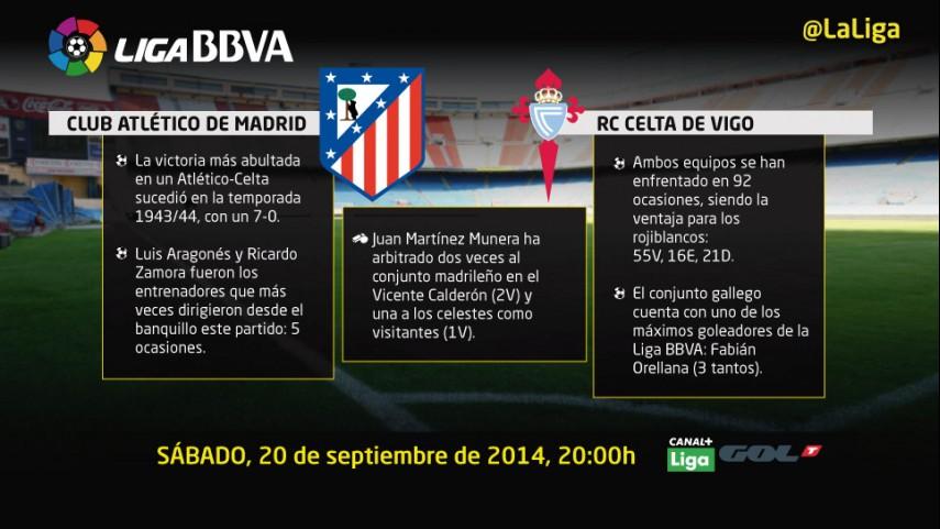 El Vicente Calderón recibe a un Celta invicto
