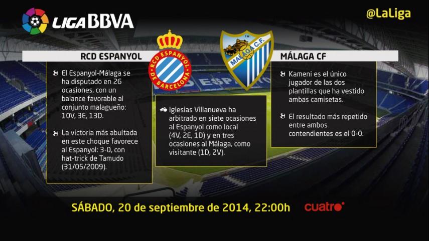 El Málaga visita a un Espanyol con hambre de triunfo