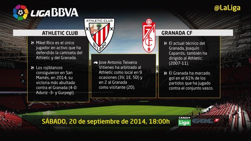 El Athletic mide la fortaleza del Granada