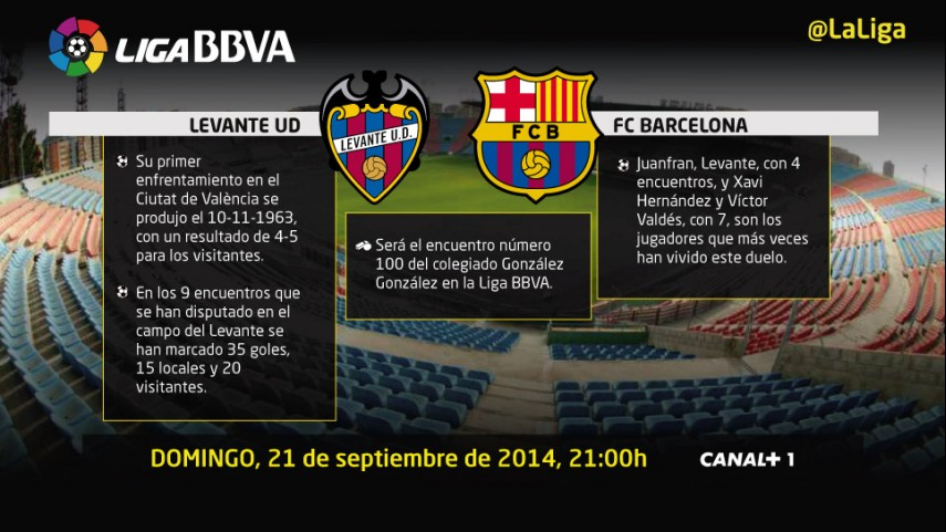 El Levante quiere romper el pleno del Barcelona