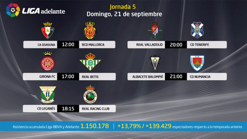 Cinco partidos cierran la quinta jornada de la Liga Adelante