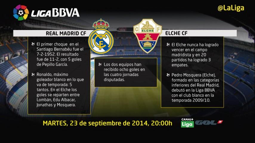 El Elche busca hacer historia ante un Real Madrid reforzado