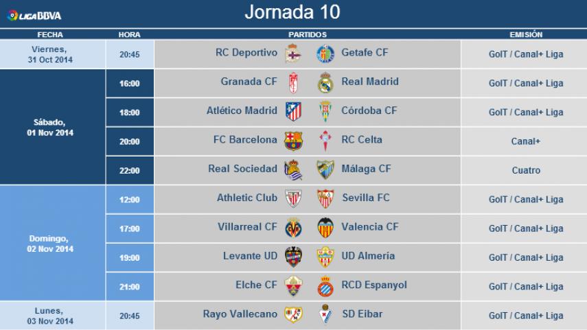 Horarios jornada 10 Liga BBVA