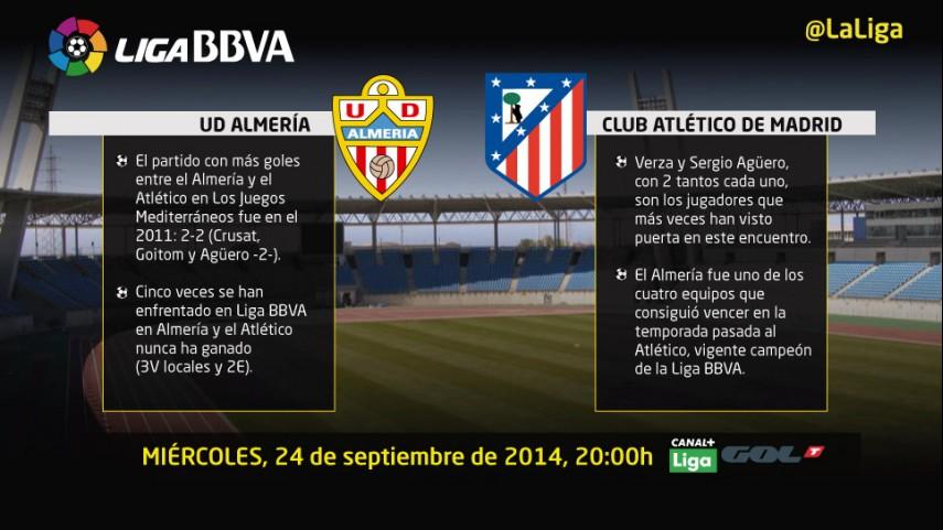 El Almería busca otra gesta y el Atlético volver a ganar