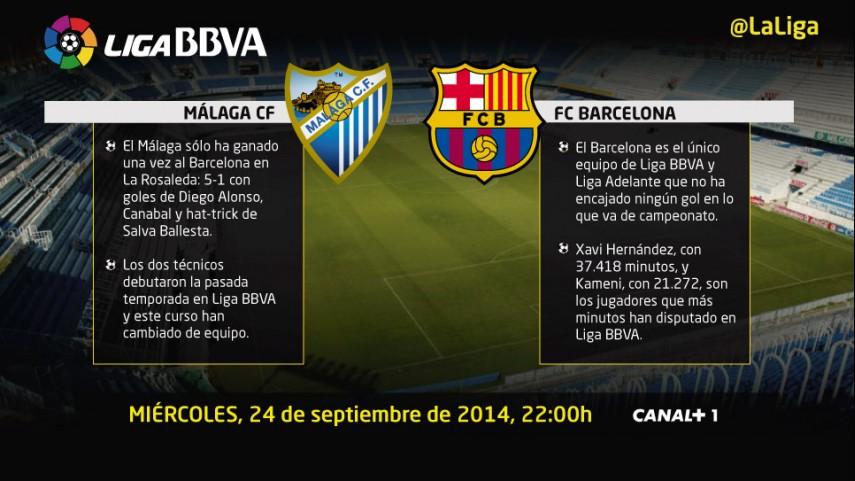 El Málaga recibe al invicto Barcelona