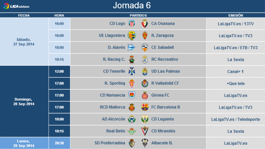 Modificación de horarios de la jornada 6 de la Liga Adelante