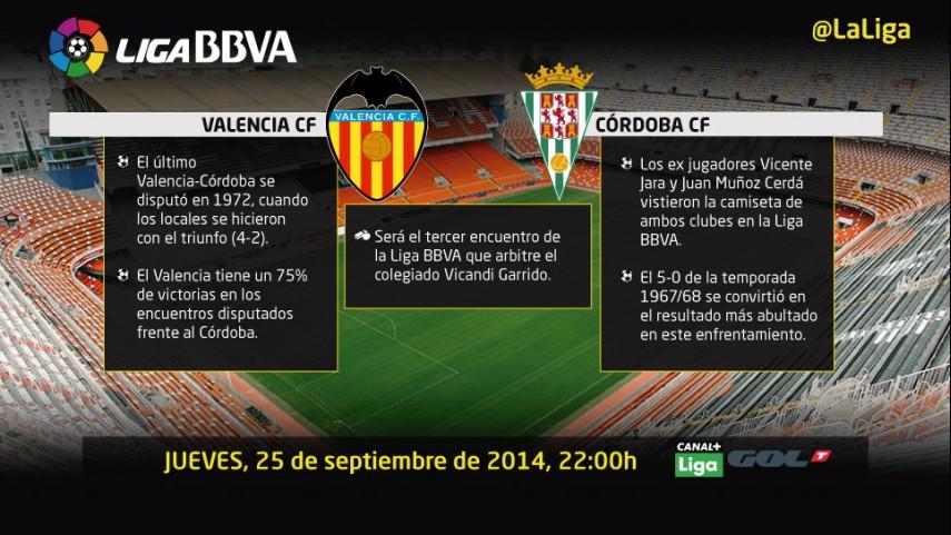 El Córdoba busca su primer triunfo ante un Valencia en racha