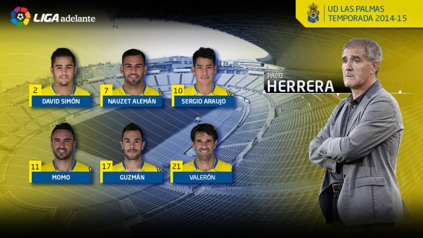 El anhelo del ascenso lleva el sello de Paco Herrera