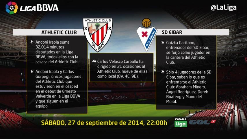 El Eibar visita a un Athletic con necesidad de triunfo