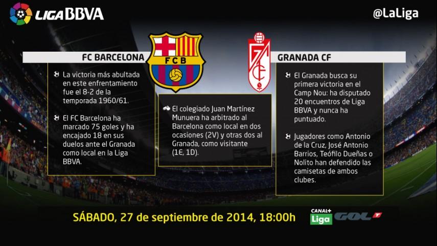 El Granada quiere 'estrenarse' en el Camp Nou