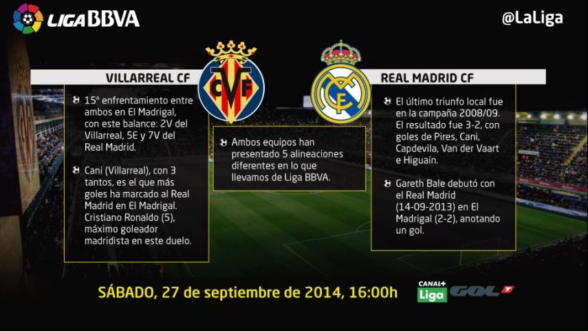 El Madrigal prueba la potencia del Madrid