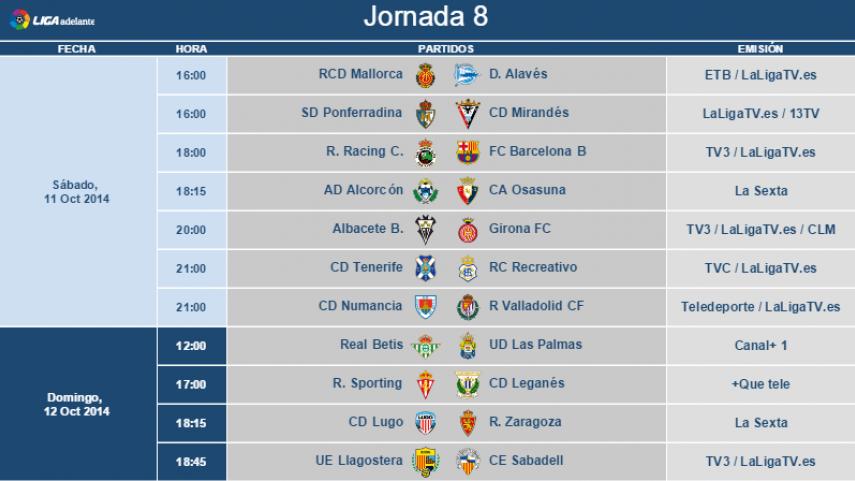 Modificación de horarios de la jornada 8 de la Liga Adelante