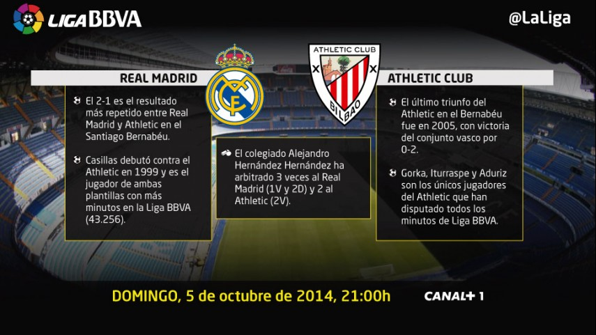 El Athletic, a resarcirse ante el Real Madrid