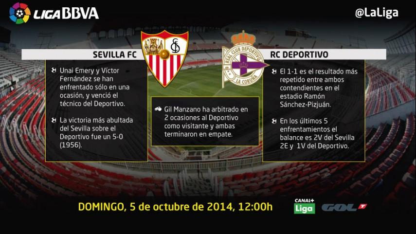Sevilla y Deportivo, con hambre de victoria
