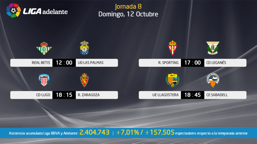 More thrills in the Liga Adelante