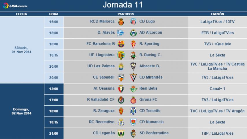 Modificación de horarios de la jornada 11 de la Liga Adelante