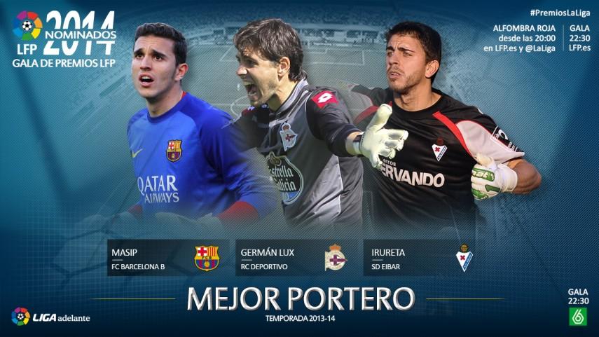 Nominados al premio 'Mejor Portero de la Liga Adelante 2013-14'
