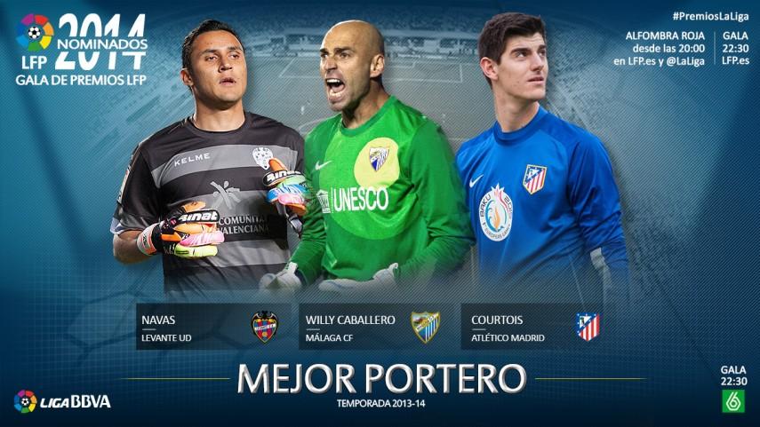 Nominados al premio 'Mejor Portero de la Liga BBVA 2013-14'