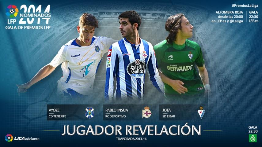 Nominados al premio 'Mejor jugador revelación Liga Adelante 2013-14'