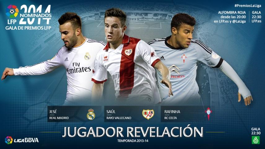 Nominados al premio 'Mejor Jugador Revelación de la Liga BBVA 2013-14'