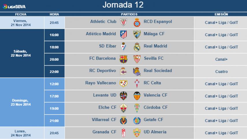 Modificación de horarios de la jornada 12 de la Liga BBVA