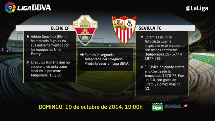 El Sevilla visita a un Elche con hambre de victoria