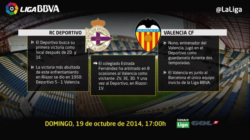 Un necesitado Deportivo recibe a un Valencia en racha