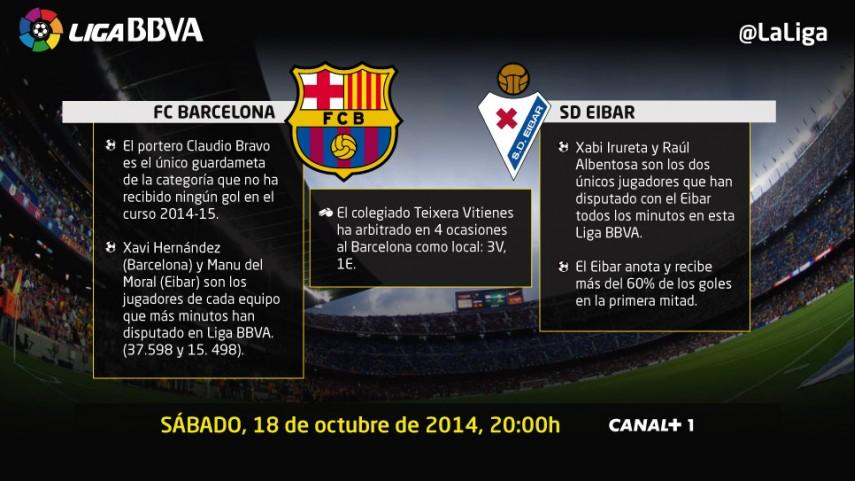 El Camp Nou, próximo reto del Eibar