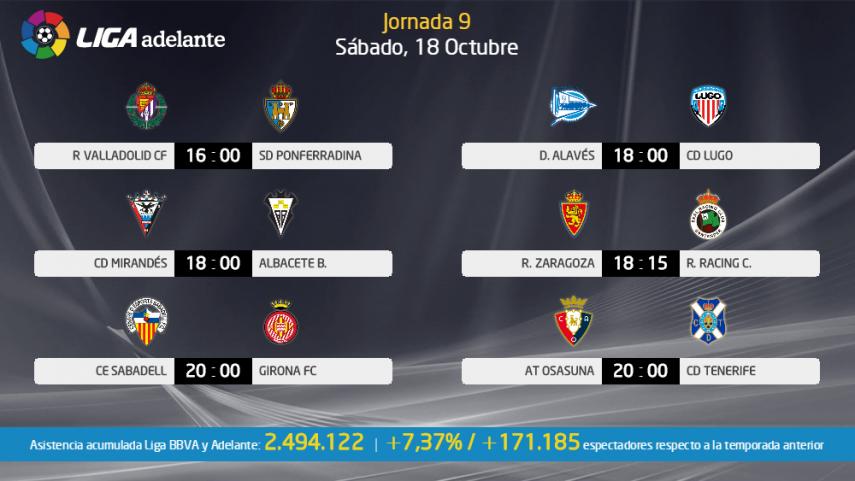 Seis partidos para abrir la jornada 9 de la Liga Adelante