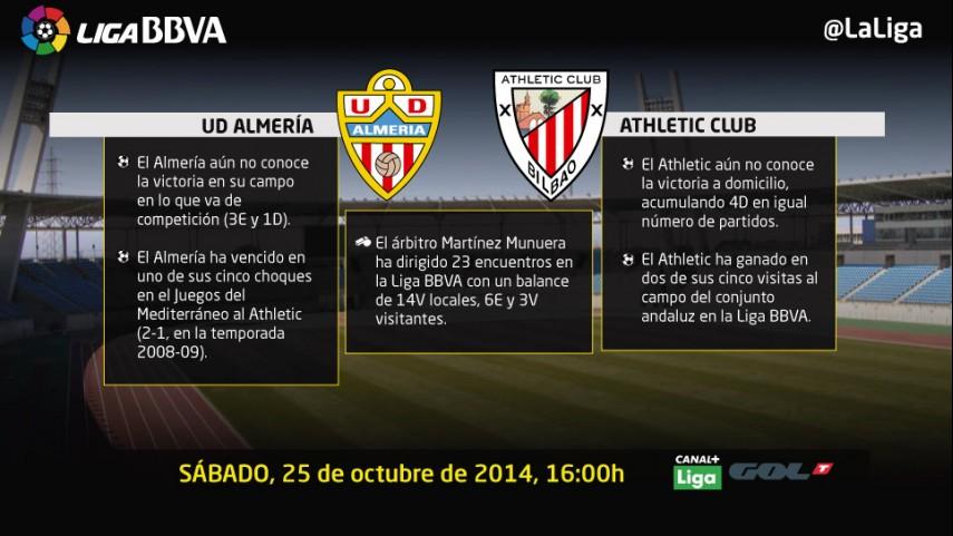 Almería y Athletic quieren retomar la senda de la victoria