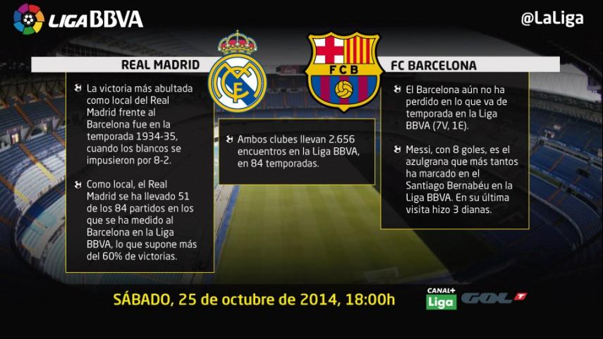 El Santiago Bernabéu, eje del planeta fútbol