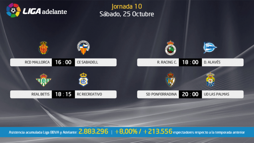 Cuatro partidos abren la jornada 10 de la Liga Adelante