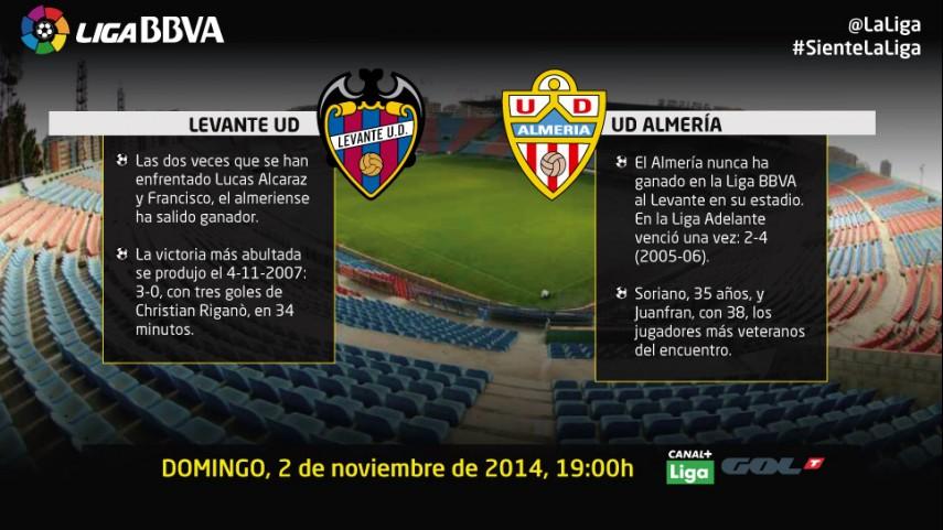 Levante y Almería quieren saciar su hambre de victoria