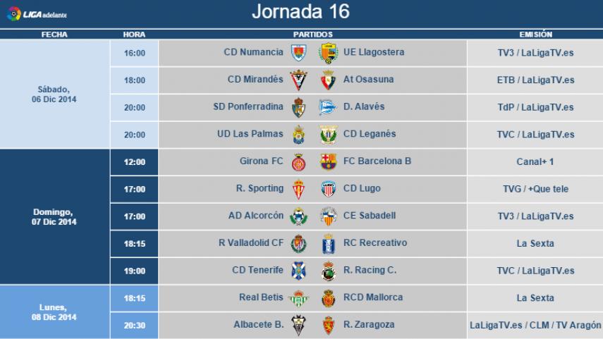 Modificación de horarios de la jornada 16 de la Liga Adelante