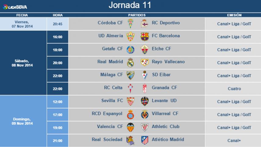 Modificación de horarios de la jornada 11 de la Liga BBVA