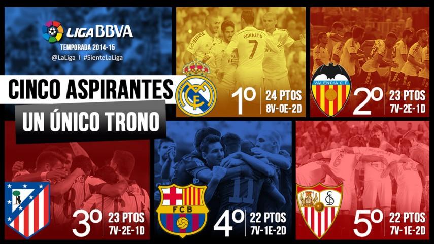 La mejor Liga del Mundo, una competición apasionante