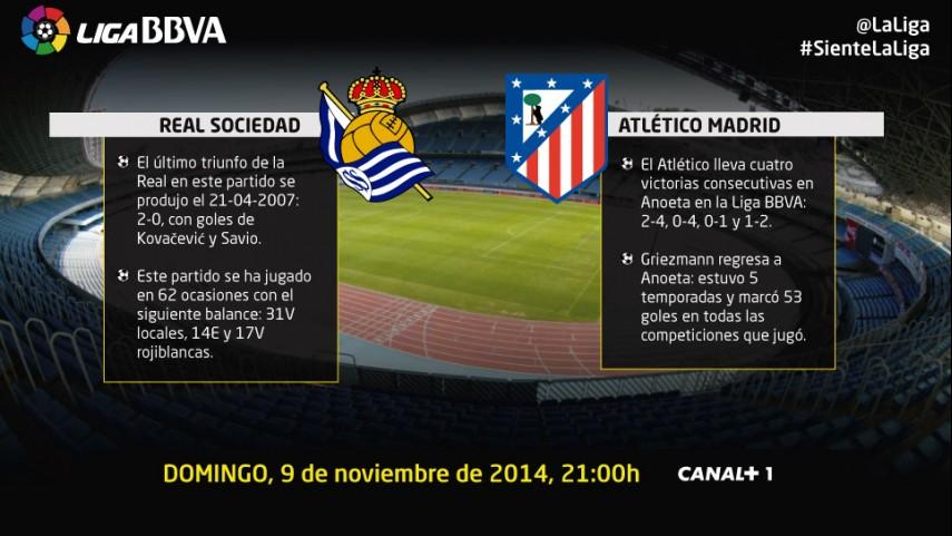 La Real aspira a cambiar la dinámica ante el Atlético
