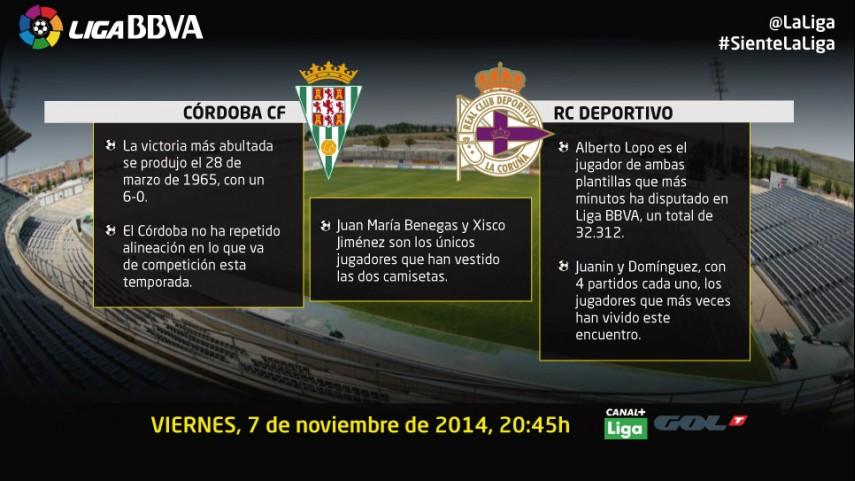 Córdoba y Deportivo, en búsqueda de la mejoría