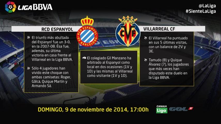 El Espanyol espera reaccionar ante el Villarreal