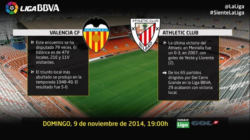 Un sólido Valencia mide la mejoría del Athletic