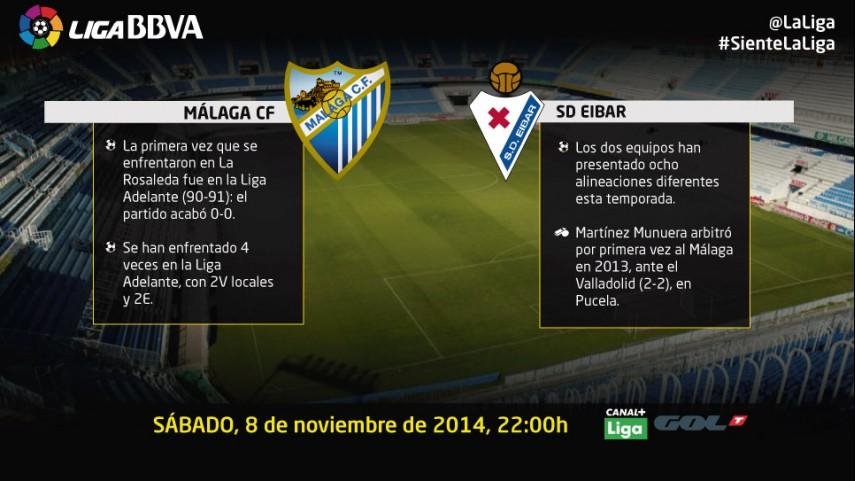 El Málaga quiere seguir su racha ante el Eibar