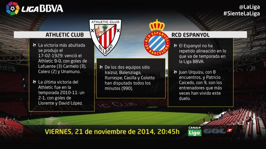 El Espanyol sueña con repetir hazaña ante el Athletic